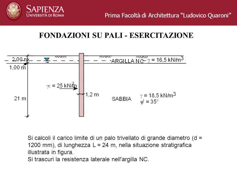 Prima Facoltà di Architettura Ludovico Quaroni FONDAZIONI SU PALI - ESERCITAZIONE Si calcoli il carico limite di un palo trivellato di grande diametro (d = 1200 mm), di lunghezza L = 24 m, nella situazione stratigrafica illustrata in figura.