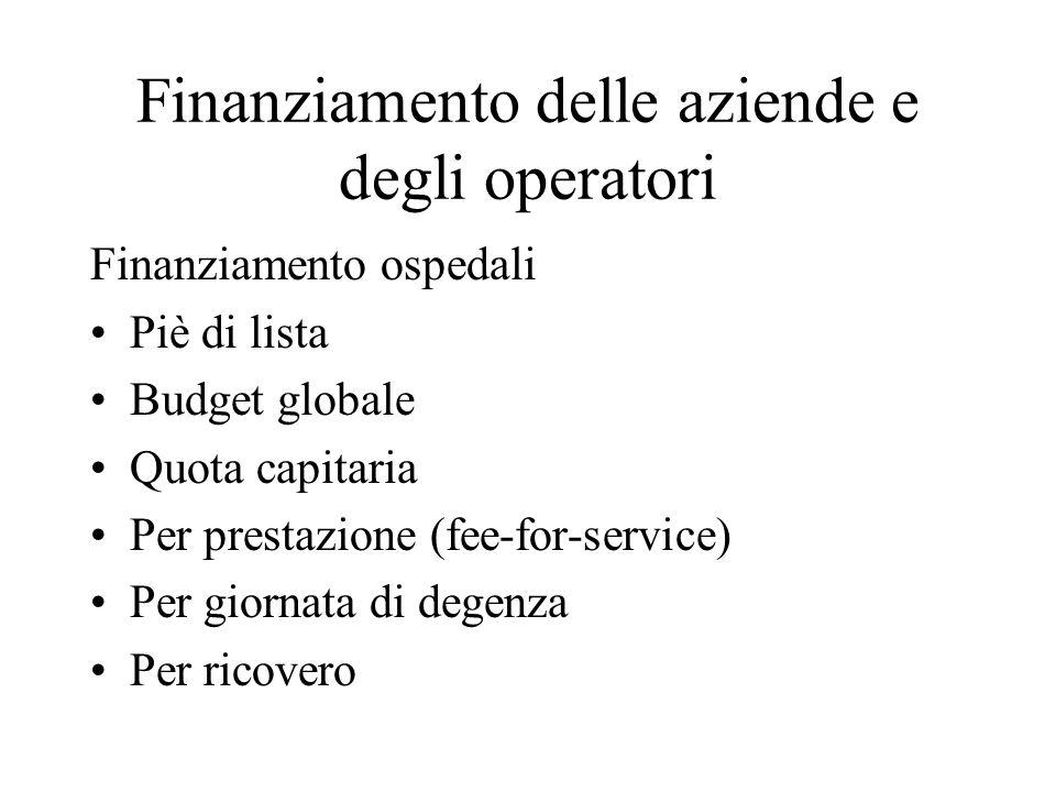 Finanziamento delle aziende e degli operatori Finanziamento ospedali Piè di lista Budget globale Quota capitaria Per prestazione (fee-for-service) Per giornata di degenza Per ricovero
