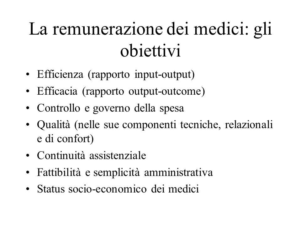 La remunerazione dei medici: gli obiettivi Efficienza (rapporto input-output) Efficacia (rapporto output-outcome) Controllo e governo della spesa Qual