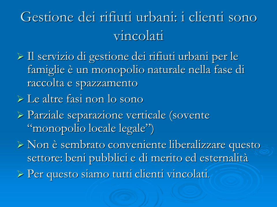Gestione dei rifiuti urbani: i clienti sono vincolati Il servizio di gestione dei rifiuti urbani per le famiglie è un monopolio naturale nella fase di