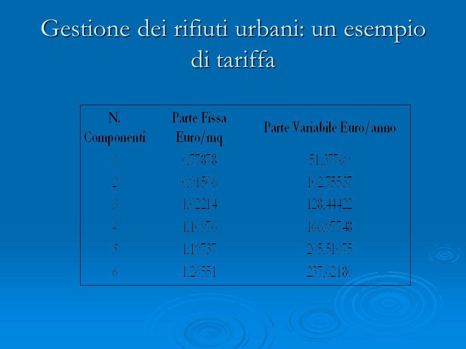 Gestione dei rifiuti urbani: un esempio di tariffa