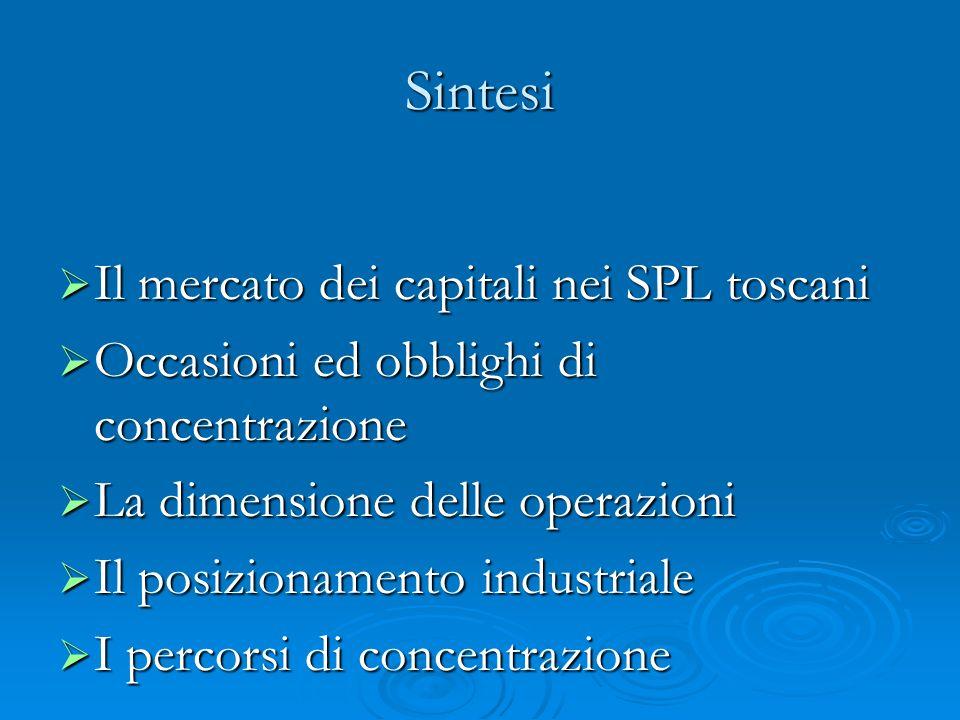 Sintesi Il mercato dei capitali nei SPL toscani Il mercato dei capitali nei SPL toscani Occasioni ed obblighi di concentrazione Occasioni ed obblighi