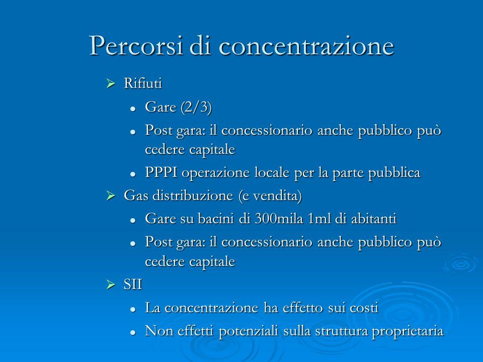 Percorsi di concentrazione Rifiuti Rifiuti Gare (2/3) Gare (2/3) Post gara: il concessionario anche pubblico può cedere capitale Post gara: il concess