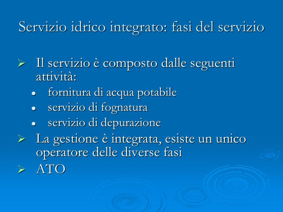 Servizio idrico integrato: fasi del servizio Il servizio è composto dalle seguenti attività: Il servizio è composto dalle seguenti attività: fornitura