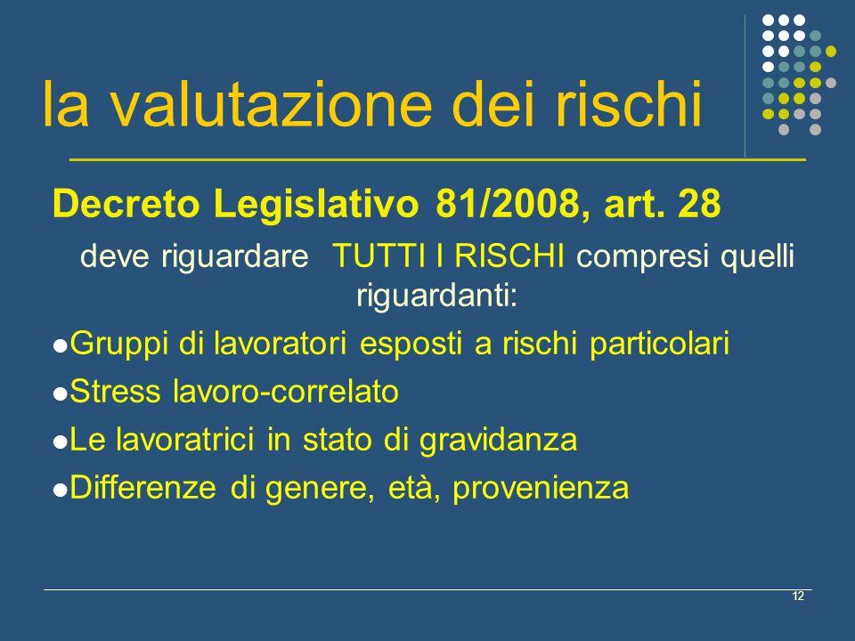 12 la valutazione dei rischi Decreto Legislativo 81/2008, art. 28 deve riguardare TUTTI I RISCHI compresi quelli riguardanti: Gruppi di lavoratori esp