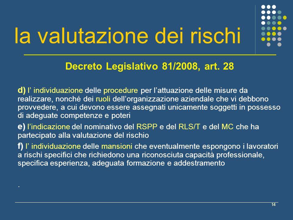 14 la valutazione dei rischi Decreto Legislativo 81/2008, art. 28 d) l individuazione delle procedure per lattuazione delle misure da realizzare, nonc