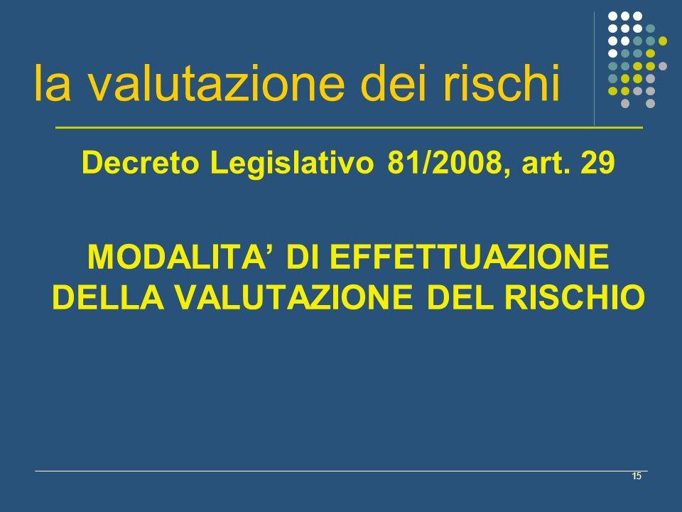 15 la valutazione dei rischi Decreto Legislativo 81/2008, art. 29 MODALITA DI EFFETTUAZIONE DELLA VALUTAZIONE DEL RISCHIO