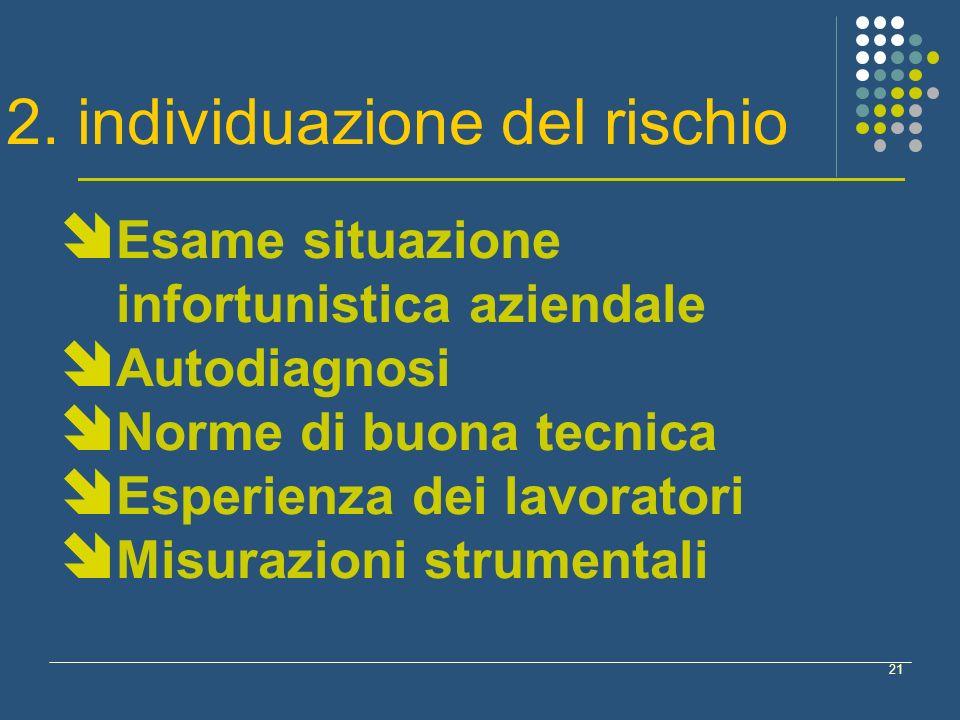 21 Esame situazione infortunistica aziendale Autodiagnosi Norme di buona tecnica Esperienza dei lavoratori Misurazioni strumentali 2.