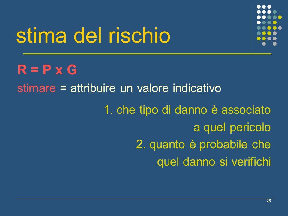 26 stima del rischio R = P x G stimare = attribuire un valore indicativo 1.