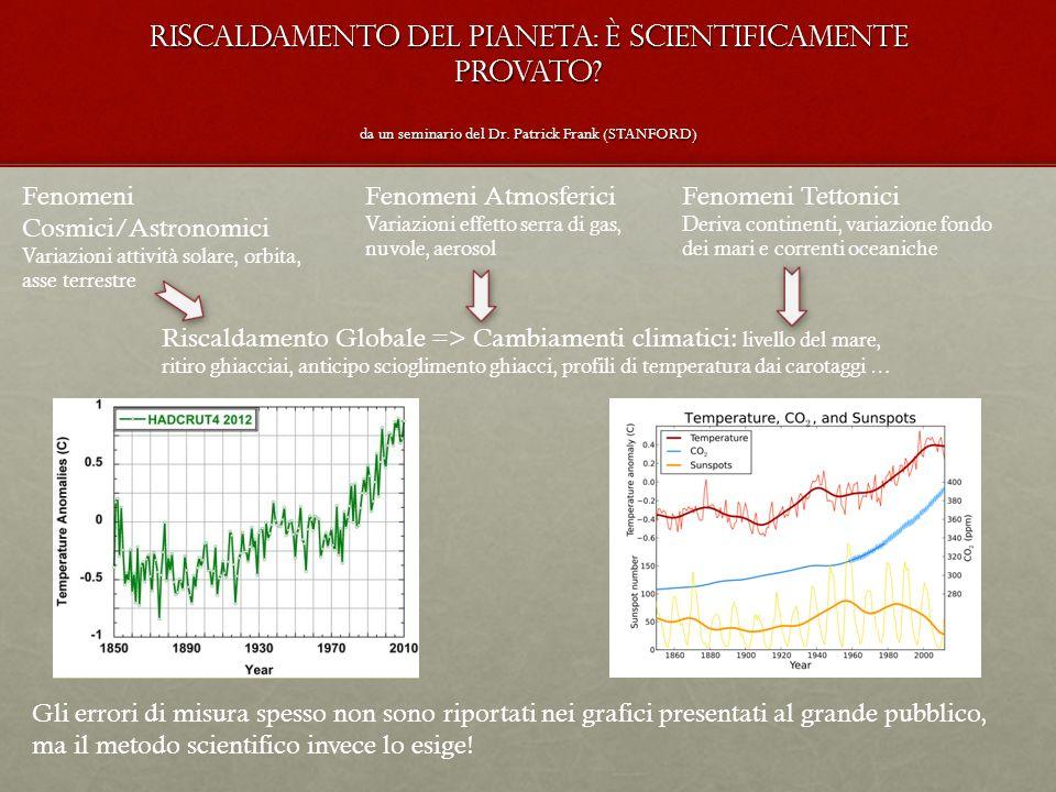 Riscaldamento del pianeta: è scientificamente provato.