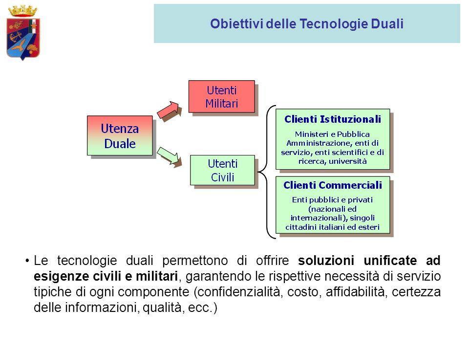 Le tecnologie duali permettono di offrire soluzioni unificate ad esigenze civili e militari, garantendo le rispettive necessità di servizio tipiche di ogni componente (confidenzialità, costo, affidabilità, certezza delle informazioni, qualità, ecc.) Obiettivi delle Tecnologie Duali