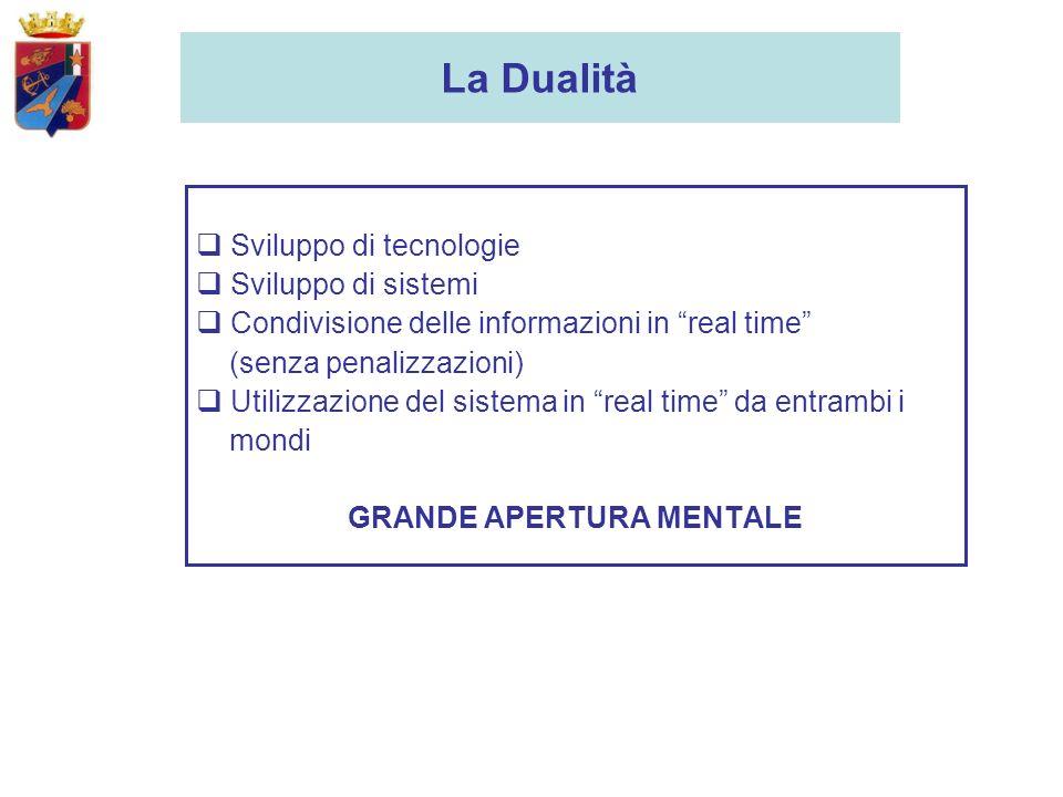 La Dualità Sviluppo di tecnologie Sviluppo di sistemi Condivisione delle informazioni in real time (senza penalizzazioni) Utilizzazione del sistema in real time da entrambi i mondi GRANDE APERTURA MENTALE