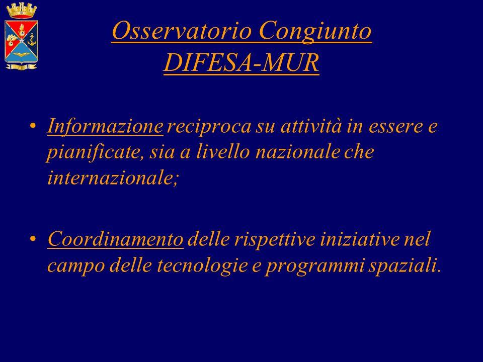 Osservatorio Congiunto DIFESA-MUR Informazione reciproca su attività in essere e pianificate, sia a livello nazionale che internazionale; Coordinamento delle rispettive iniziative nel campo delle tecnologie e programmi spaziali.