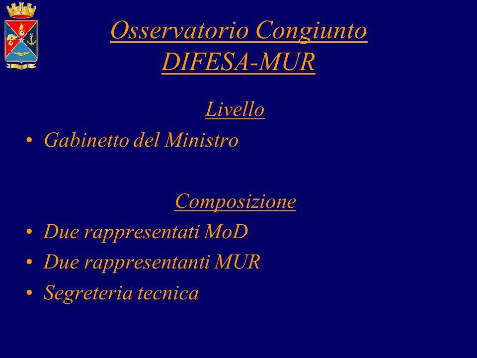 Osservatorio Congiunto DIFESA-MUR Livello Gabinetto del Ministro Composizione Due rappresentati MoD Due rappresentanti MUR Segreteria tecnica