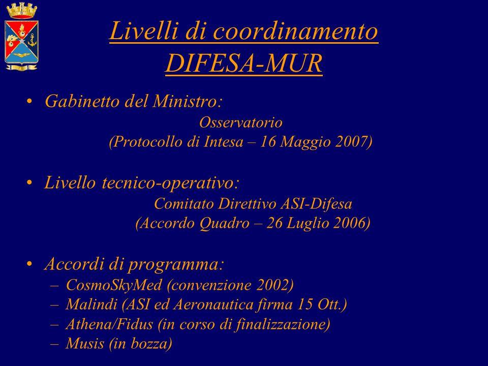 Livelli di coordinamento DIFESA-MUR Gabinetto del Ministro: Osservatorio (Protocollo di Intesa – 16 Maggio 2007) Livello tecnico-operativo: Comitato Direttivo ASI-Difesa (Accordo Quadro – 26 Luglio 2006) Accordi di programma: –CosmoSkyMed (convenzione 2002) –Malindi (ASI ed Aeronautica firma 15 Ott.) –Athena/Fidus (in corso di finalizzazione) –Musis (in bozza)