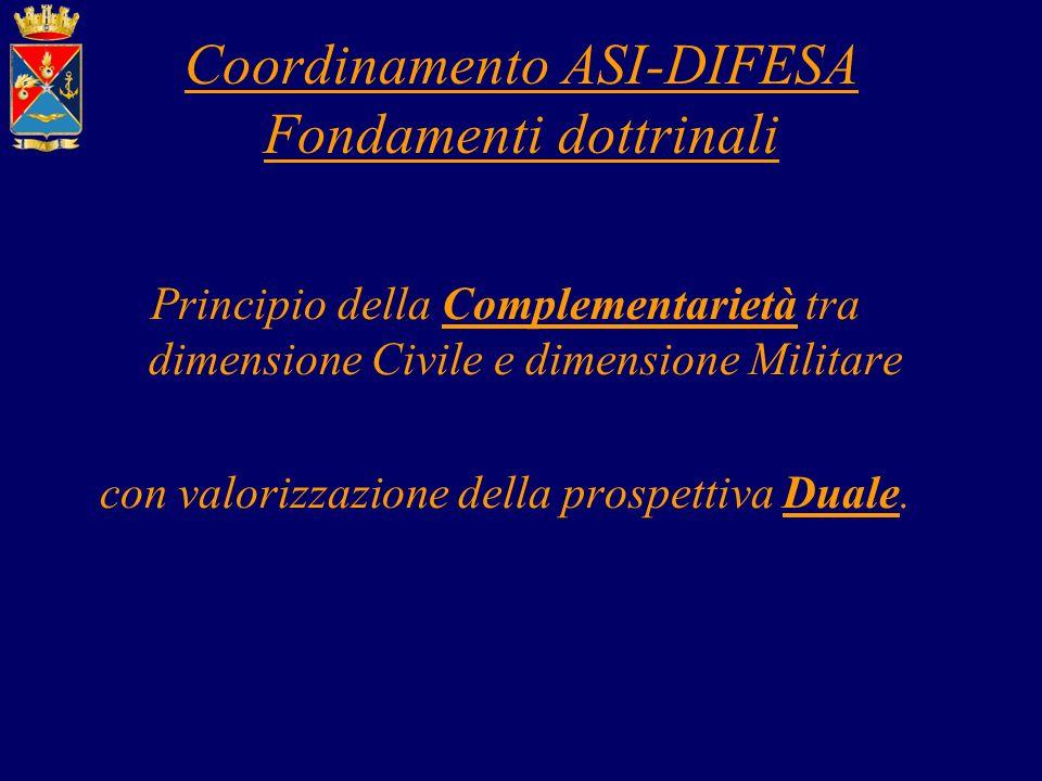 Coordinamento ASI-DIFESA Fondamenti dottrinali Principio della Complementarietà tra dimensione Civile e dimensione Militare con valorizzazione della prospettiva Duale.