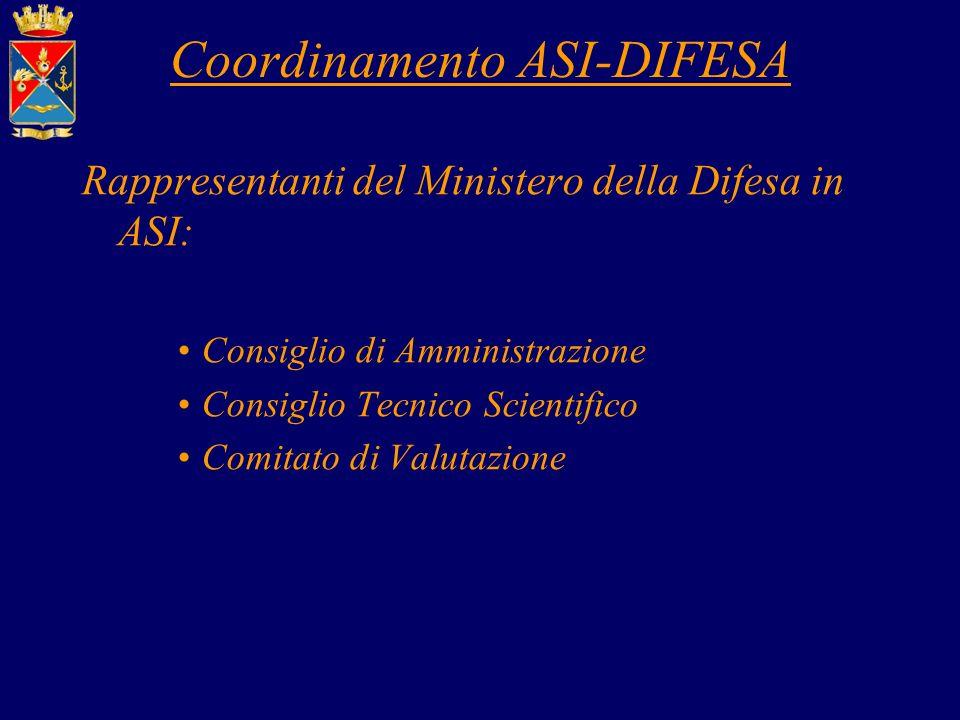 Coordinamento ASI-DIFESA Rappresentanti del Ministero della Difesa in ASI: Consiglio di Amministrazione Consiglio Tecnico Scientifico Comitato di Valu