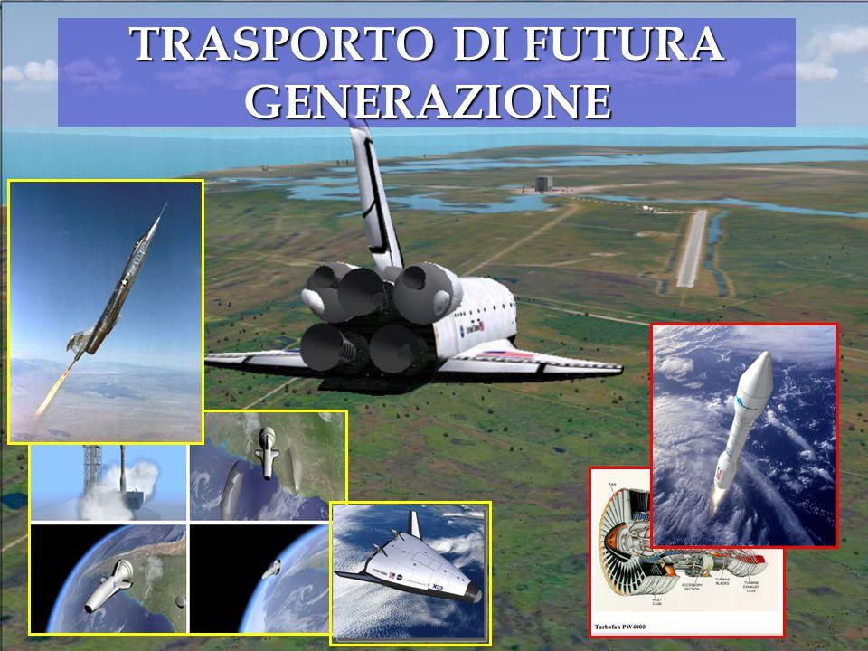 TRASPORTO DI FUTURA GENERAZIONE