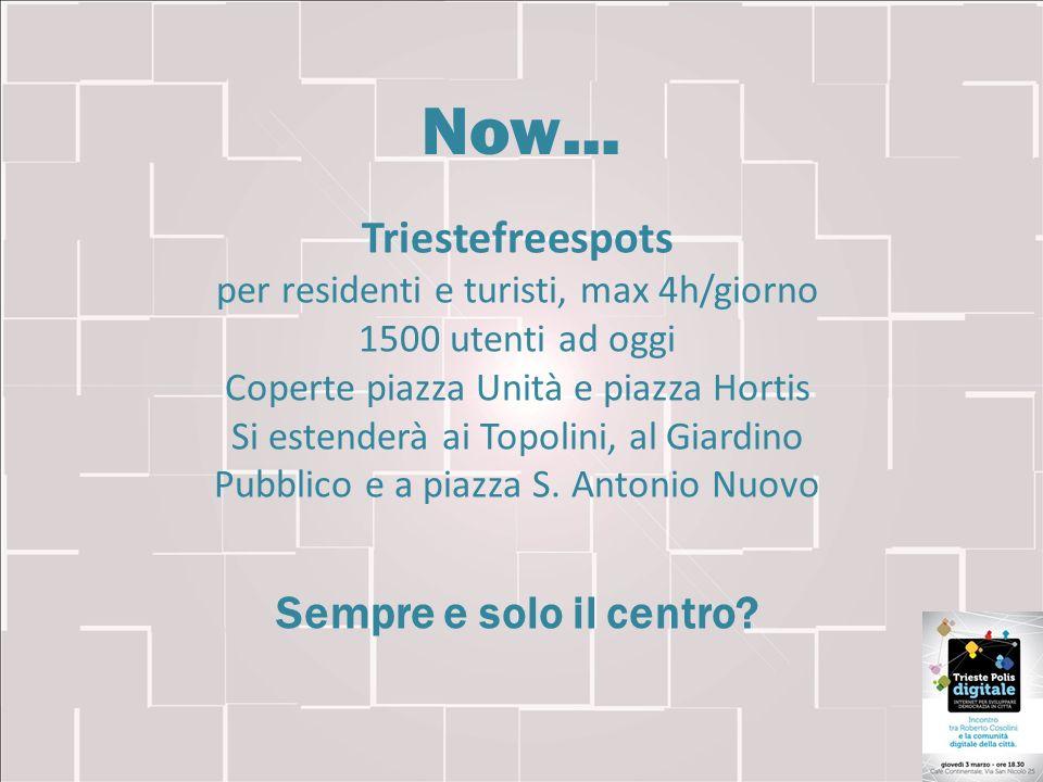 Now… Triestefreespots per residenti e turisti, max 4h/giorno 1500 utenti ad oggi Coperte piazza Unità e piazza Hortis Si estenderà ai Topolini, al Gia