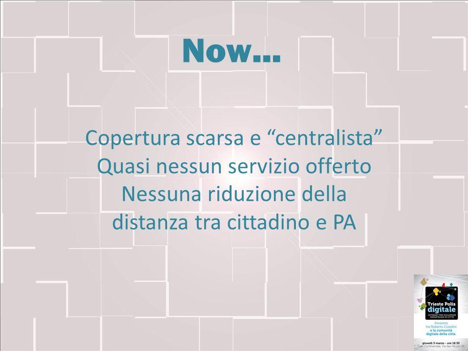 Now… Copertura scarsa e centralista Quasi nessun servizio offerto Nessuna riduzione della distanza tra cittadino e PA