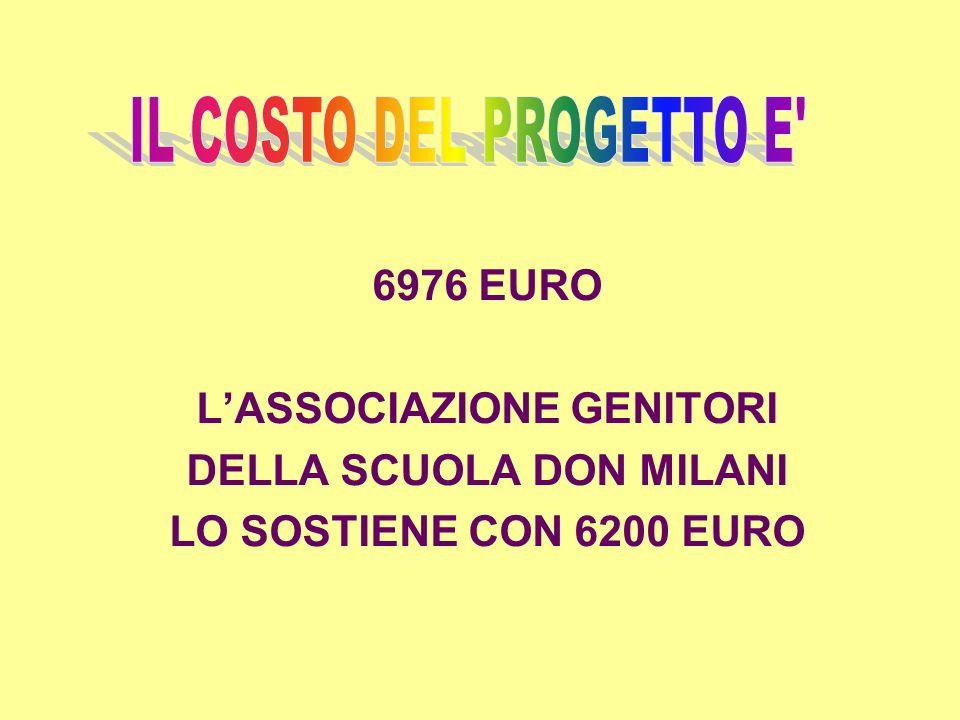 6976 EURO LASSOCIAZIONE GENITORI DELLA SCUOLA DON MILANI LO SOSTIENE CON 6200 EURO