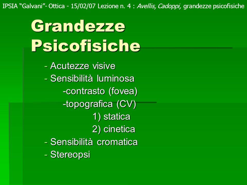 Grandezze Psicofisiche IPSIA Galvani- Ottica - 15/02/07 Lezione n. 4 : Avellis, Cadoppi, grandezze psicofisiche - Acutezze visive - Sensibilità lumino