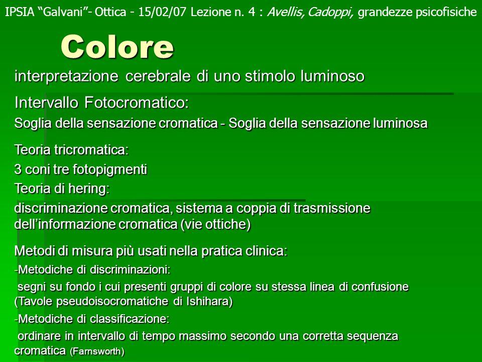 Colore IPSIA Galvani- Ottica - 15/02/07 Lezione n. 4 : Avellis, Cadoppi, grandezze psicofisiche interpretazione cerebrale di uno stimolo luminoso Inte