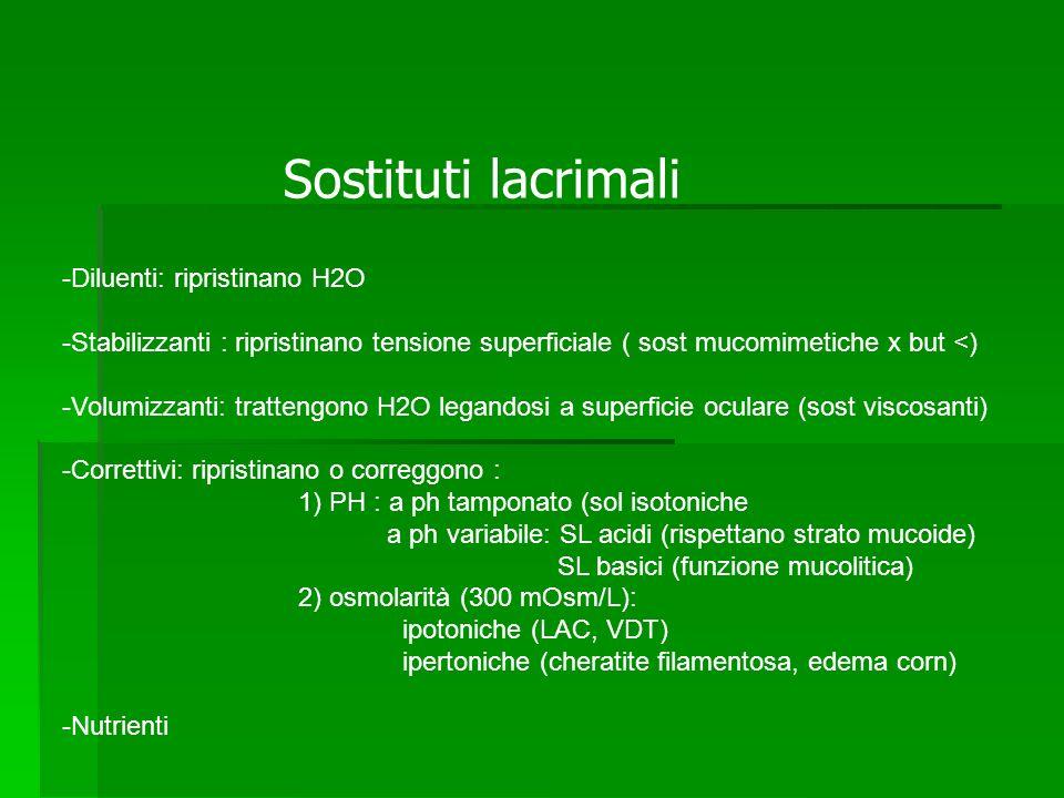 Sostituti lacrimali -Diluenti: ripristinano H2O -Stabilizzanti : ripristinano tensione superficiale ( sost mucomimetiche x but <) -Volumizzanti: tratt
