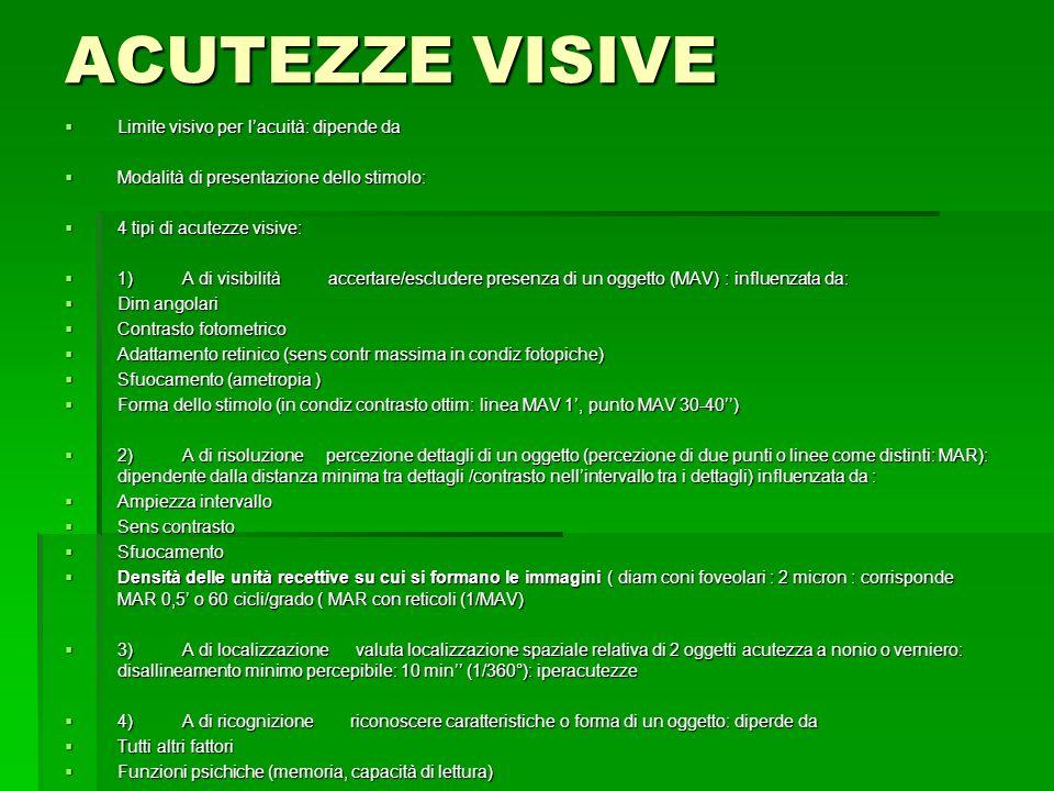 Contrasto IPSIA Galvani- Ottica - 15/02/07 Lezione n.