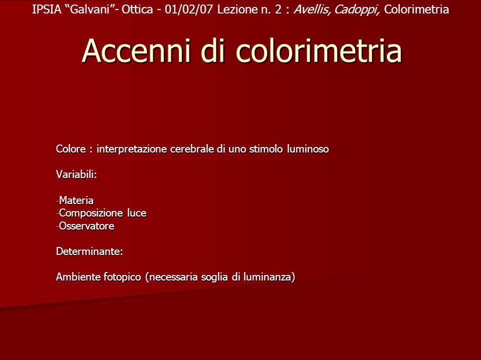 Accenni di colorimetria Colore : interpretazione cerebrale di uno stimolo luminoso Variabili: - Materia - Composizione luce - Osservatore Determinante