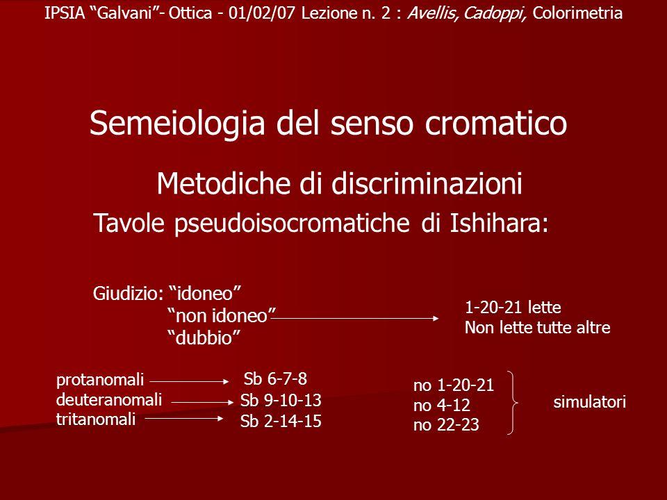 IPSIA Galvani- Ottica - 01/02/07 Lezione n. 2 : Avellis, Cadoppi, Colorimetria Semeiologia del senso cromatico Metodiche di discriminazioni Tavole pse