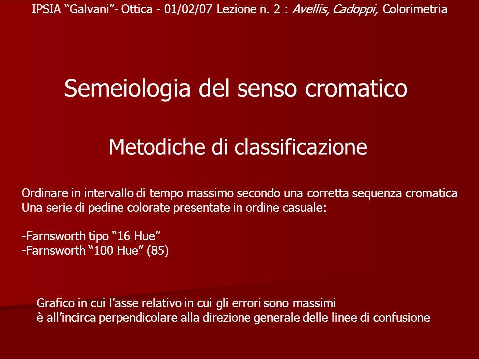 IPSIA Galvani- Ottica - 01/02/07 Lezione n. 2 : Avellis, Cadoppi, Colorimetria Semeiologia del senso cromatico Metodiche di classificazione Ordinare i