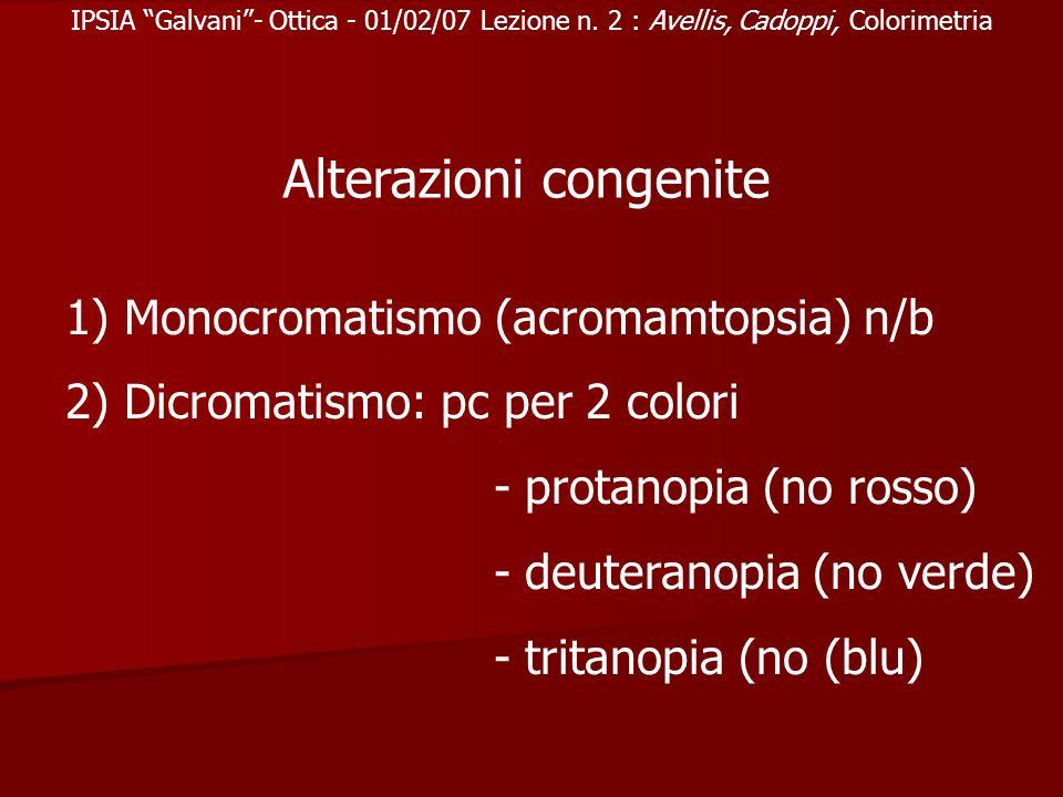 IPSIA Galvani- Ottica - 01/02/07 Lezione n. 2 : Avellis, Cadoppi, Colorimetria Alterazioni congenite 1) Monocromatismo (acromamtopsia) n/b 2) Dicromat