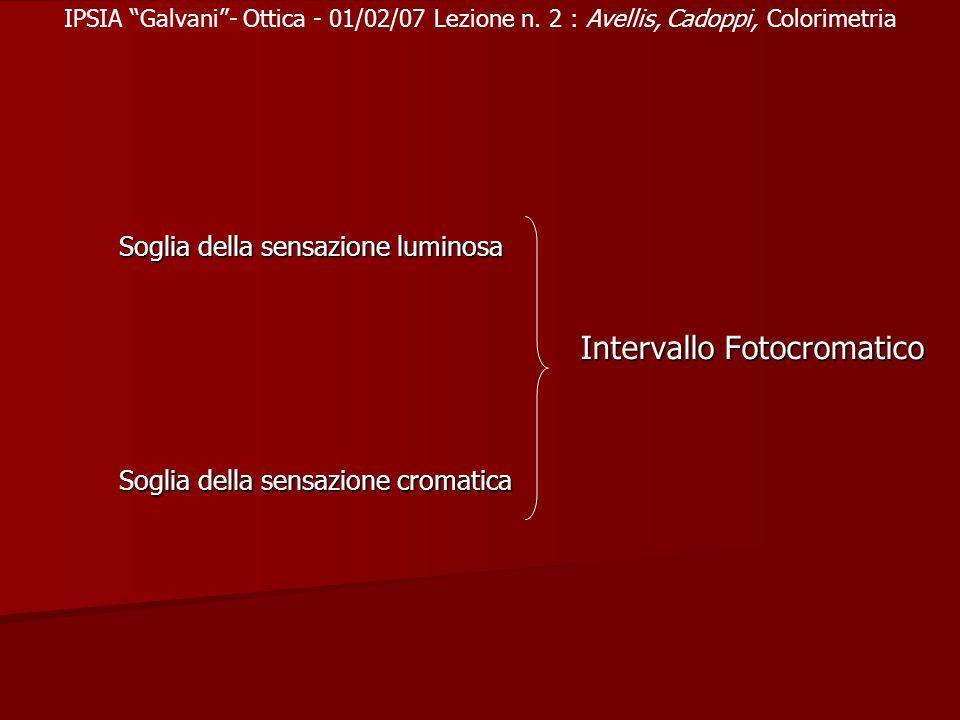 Intervallo Fotocromatico IPSIA Galvani- Ottica - 01/02/07 Lezione n. 2 : Avellis, Cadoppi, Colorimetria Soglia della sensazione luminosa Soglia della