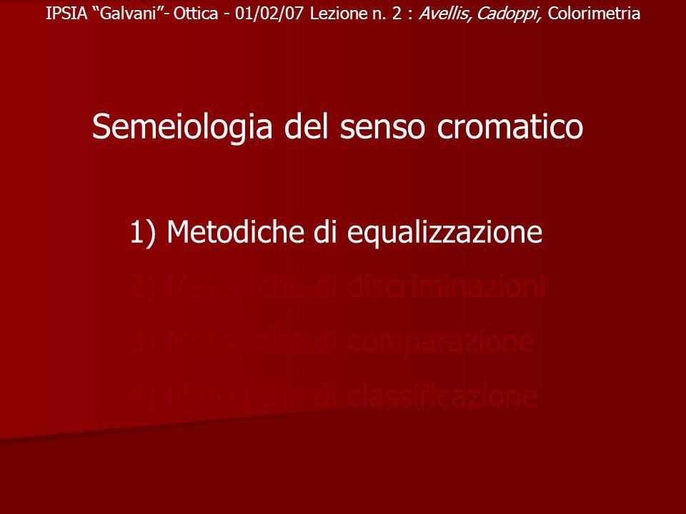 IPSIA Galvani- Ottica - 01/02/07 Lezione n. 2 : Avellis, Cadoppi, Colorimetria Semeiologia del senso cromatico 1) Metodiche di equalizzazione 2) Metod
