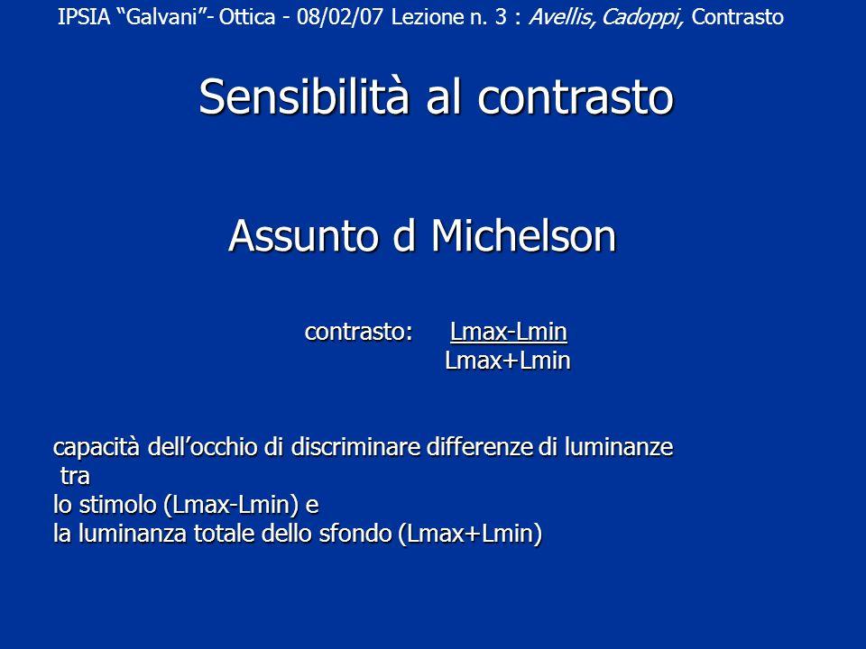 Assunto d Michelson contrasto: Lmax-Lmin Lmax+Lmin Lmax+Lmin capacità dellocchio di discriminare differenze di luminanze tra tra lo stimolo (Lmax-Lmin) e la luminanza totale dello sfondo (Lmax+Lmin) IPSIA Galvani- Ottica - 08/02/07 Lezione n.
