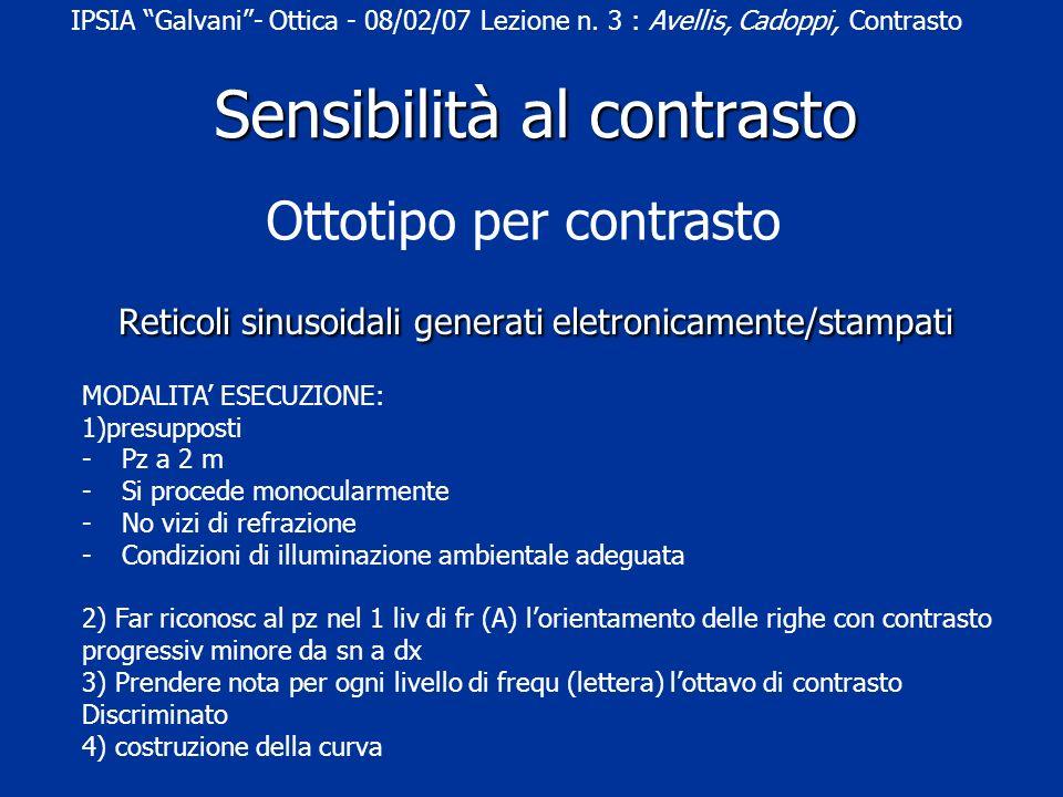 Reticoli sinusoidali generati eletronicamente/stampati IPSIA Galvani- Ottica - 08/02/07 Lezione n. 3 : Avellis, Cadoppi, Contrasto Sensibilità al cont