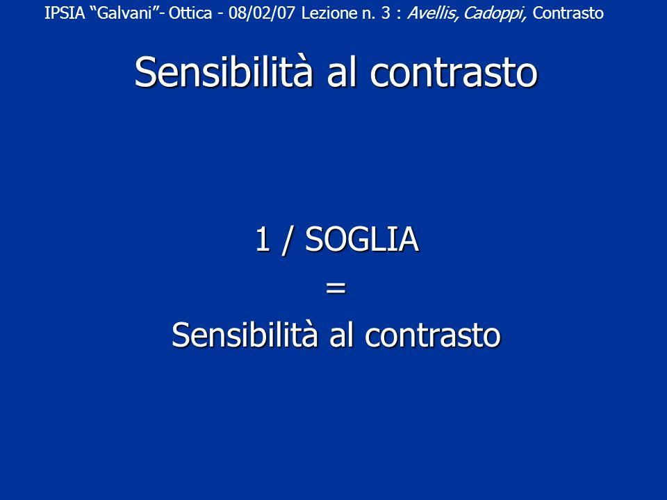 1 / SOGLIA = Sensibilità al contrasto IPSIA Galvani- Ottica - 08/02/07 Lezione n. 3 : Avellis, Cadoppi, Contrasto Sensibilità al contrasto