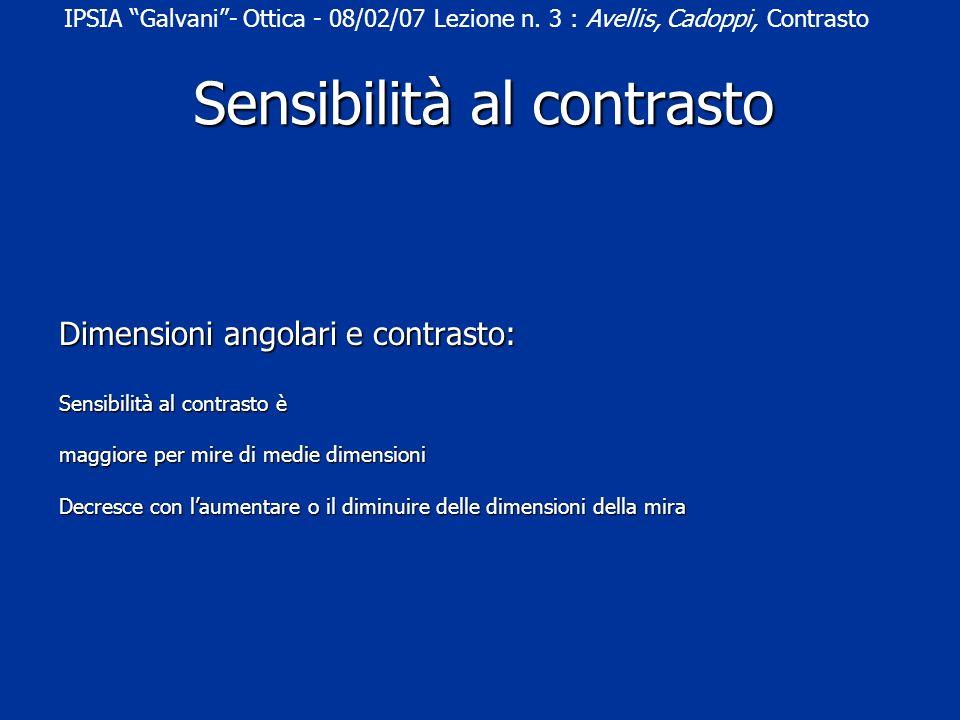 Dimensioni angolari e contrasto: Sensibilità al contrasto è maggiore per mire di medie dimensioni Decresce con laumentare o il diminuire delle dimensioni della mira IPSIA Galvani- Ottica - 08/02/07 Lezione n.
