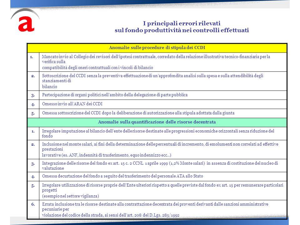 I principali errori rilevati sul fondo produttività nei controlli effettuati Anomalie sulle procedure di stipula dei CCDI 1.Mancato invio al Collegio