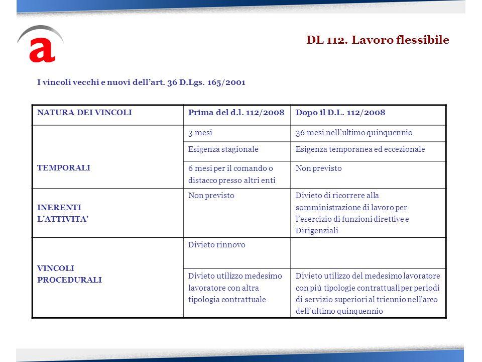 I vincoli vecchi e nuovi dellart. 36 D.Lgs. 165/2001 NATURA DEI VINCOLIPrima del d.l. 112/2008Dopo il D.L. 112/2008 TEMPORALI 3 mesi36 mesi nellultimo