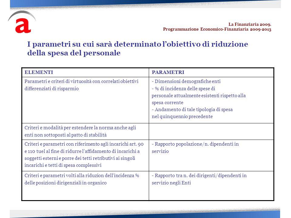 La Finanziaria 2009. Programmazione Economico-Finanziaria 2009-2013 I parametri su cui sarà determinato lobiettivo di riduzione della spesa del person