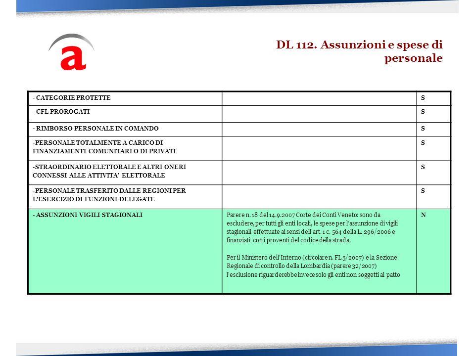 - CATEGORIE PROTETTES - CFL PROROGATIS - RIMBORSO PERSONALE IN COMANDOS -PERSONALE TOTALMENTE A CARICO DI FINANZIAMENTI COMUNITARI O DI PRIVATI S -STR