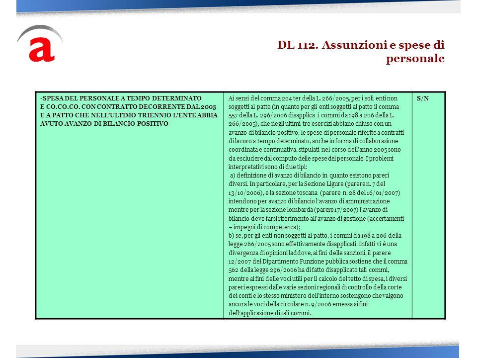 -SPESA DEL PERSONALE A TEMPO DETERMINATO E CO.CO.CO. CON CONTRATTO DECORRENTE DAL 2005 E A PATTO CHE NELLULTIMO TRIENNIO LENTE ABBIA AVUTO AVANZO DI B