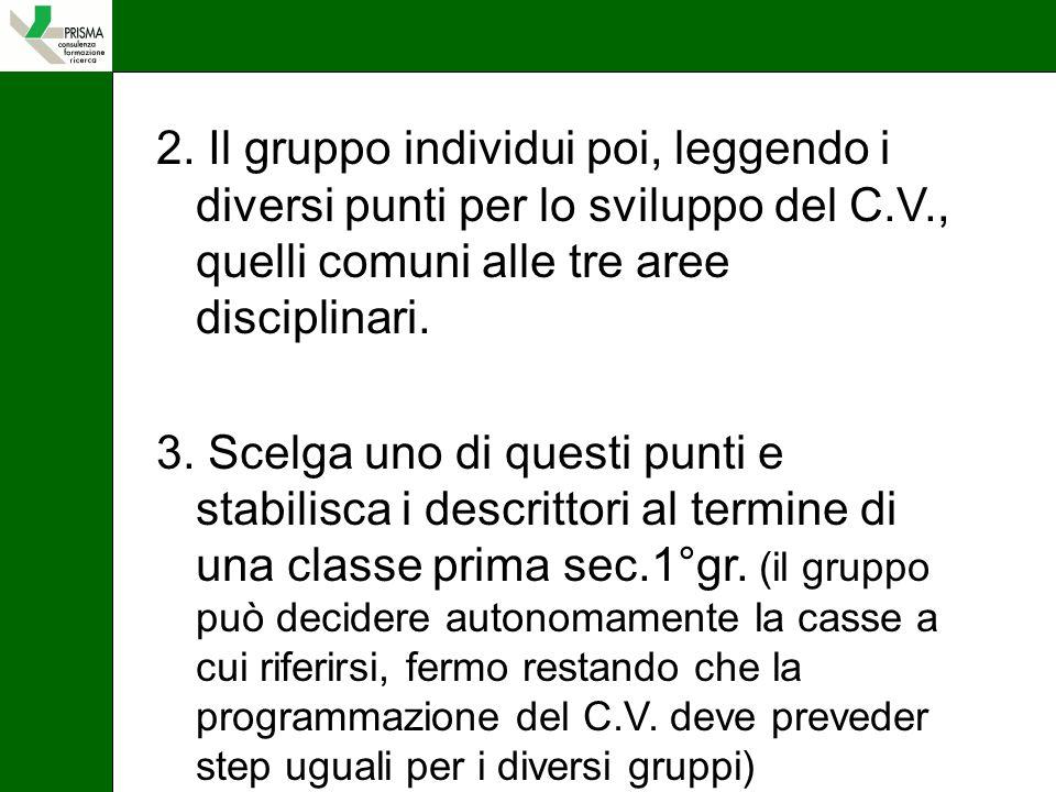 2. Il gruppo individui poi, leggendo i diversi punti per lo sviluppo del C.V., quelli comuni alle tre aree disciplinari. 3. Scelga uno di questi punti