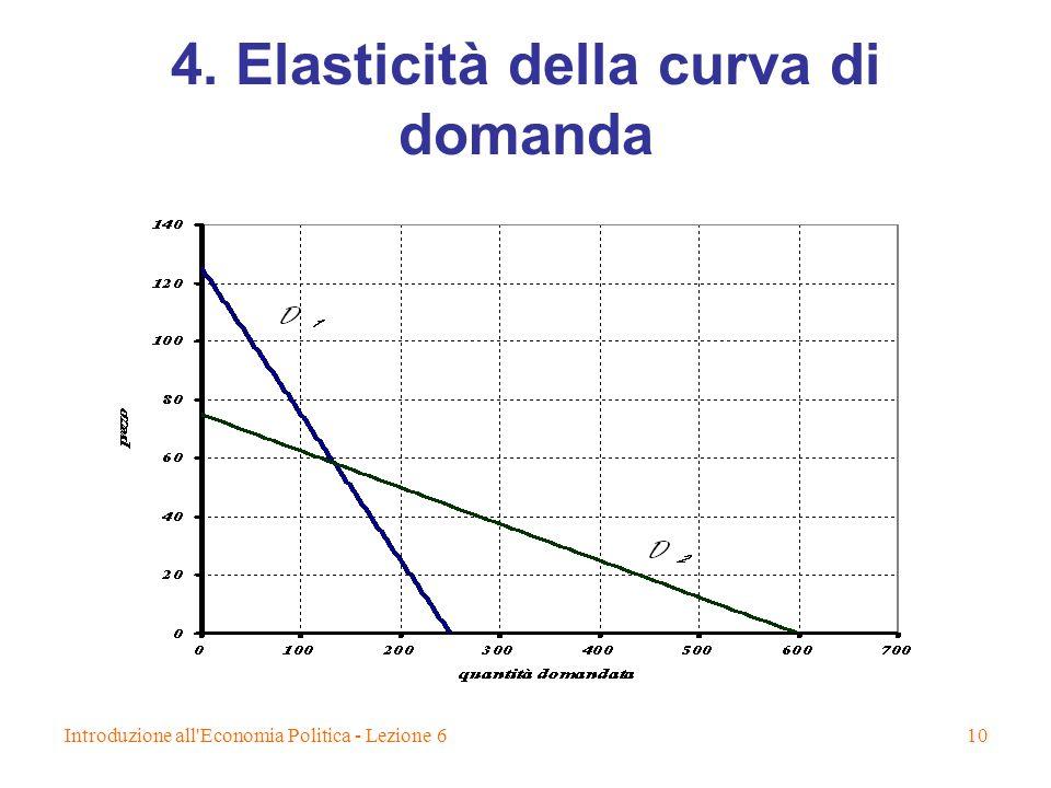 Introduzione all Economia Politica - Lezione 610 4. Elasticità della curva di domanda