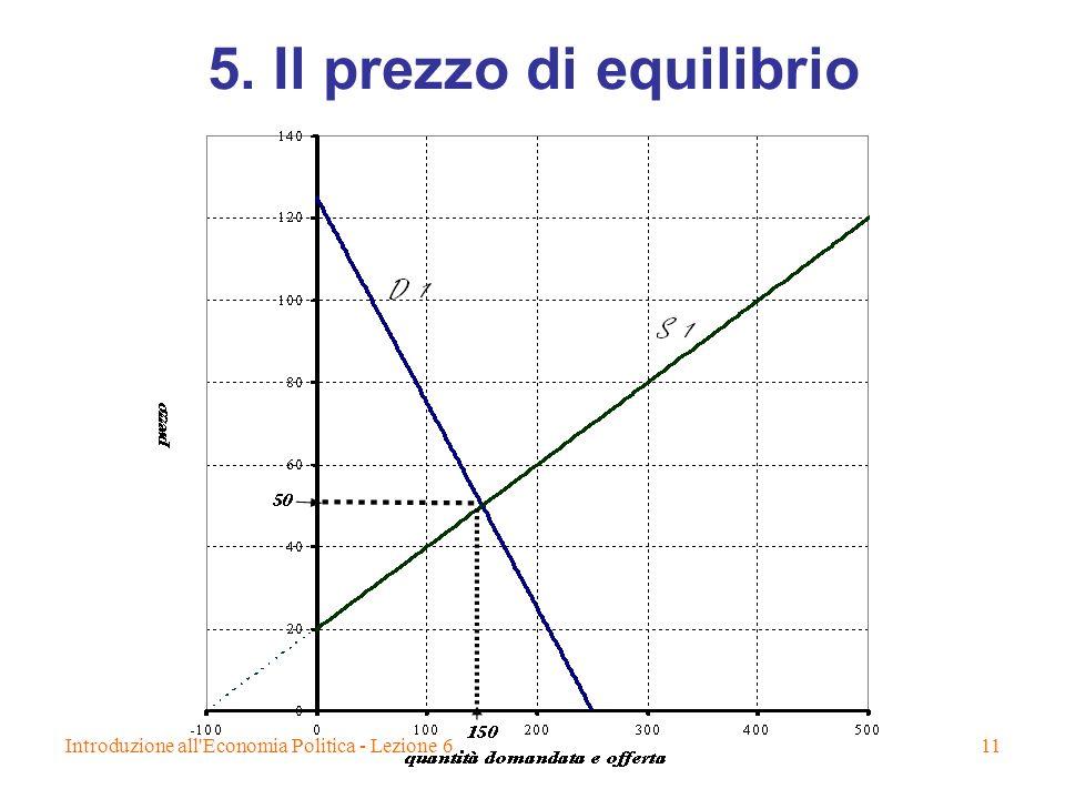Introduzione all Economia Politica - Lezione 611 5. Il prezzo di equilibrio