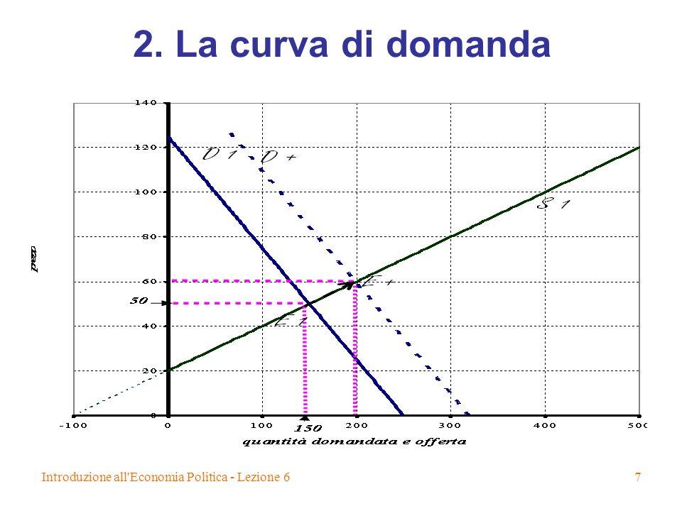 Introduzione all'Economia Politica - Lezione 67 2. La curva di domanda