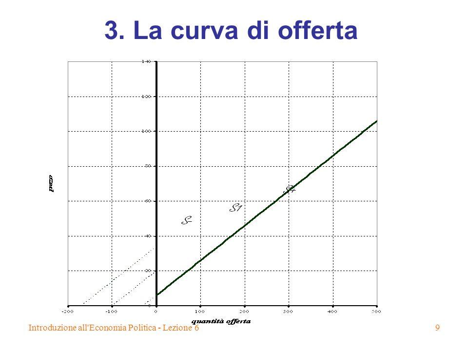 Introduzione all'Economia Politica - Lezione 69 3. La curva di offerta