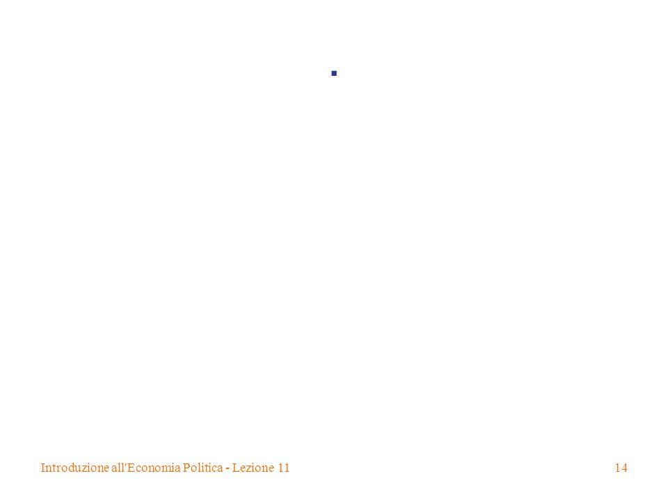 Introduzione all'Economia Politica - Lezione 1114.